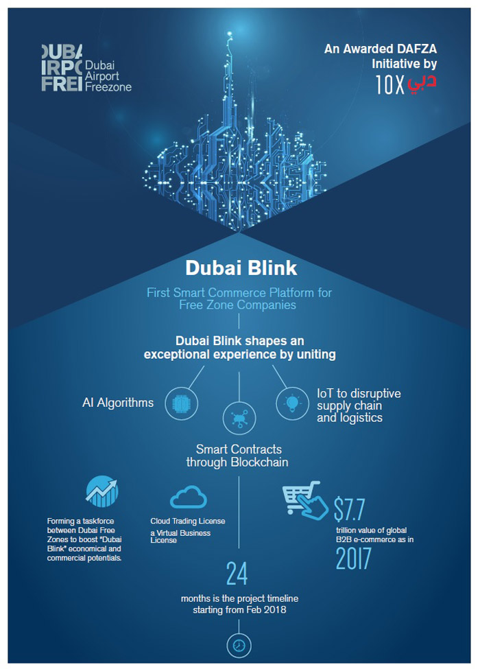 DAFZA Supports Dubai Blink Project
